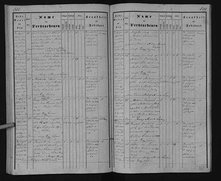 Matrika, aneb seznam narození, sňatků, registrovaného partnerství a úmrtí